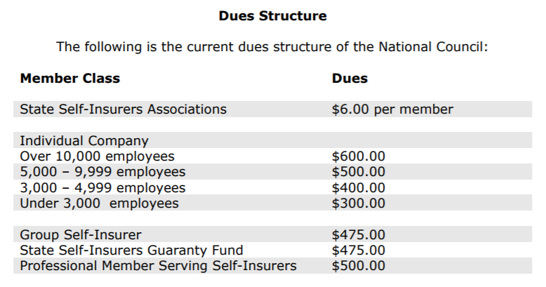 Dues Structure